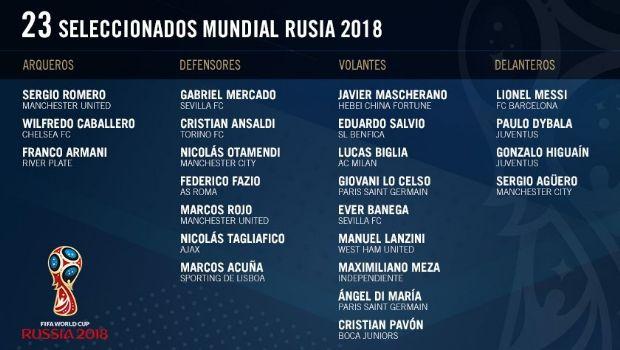 Ansaldi y Meza son las sorpresas en la lista de 23 convocados de la Selección